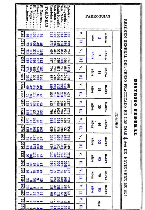 [graphic][table][merged small]